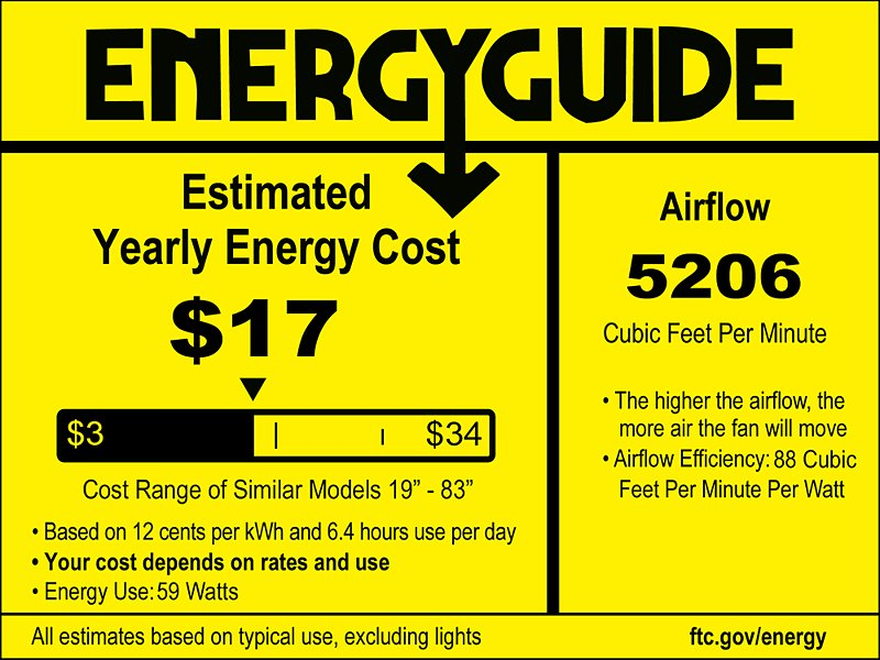 Energy Guide Information
